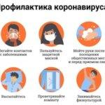 Коронавирус: Обзор действующих ограничительных мероприятий