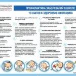 Коронавирус: Соблюдайте рекомендации