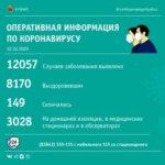 Коронавирус: Сколько вирус живет на смартфонах?